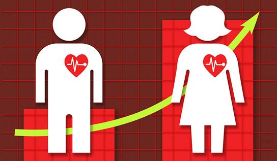 препарат кардиоген в лечении ишемической болезни сердца